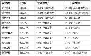 首届中国北方生猪产业生态发展大会正式通知