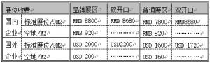 中国饲料调配成份及添加剂展览会