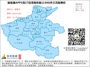 猪易通app5月27日河南