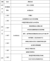 中国(郑州)第七届猪病实战技术研讨会(第一轮通知)
