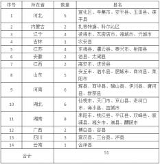 中央将下发一大波养猪环保补贴,这51个县市被列为畜禽粪污资源化利用重点名单