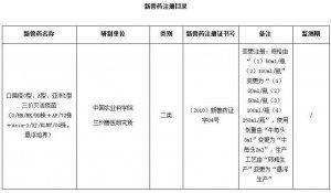 农业部批准口蹄疫O型、A型、亚洲1型三价