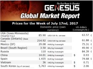 美国生猪市场报告--母猪群体扩张
