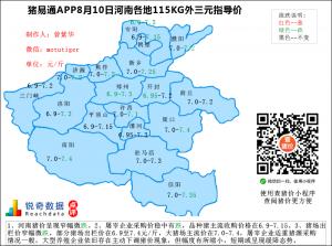 猪易通app8月10日河南生猪价格走势-微跌
