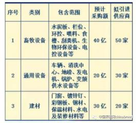 河南国际畜牧机械产业园招商推介会