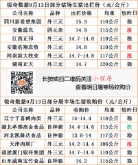 猪易通app9月13日部分企业猪价动态