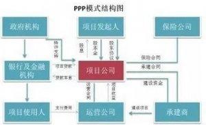 【粪污处理】湖南和四川利用PPP模式解决养殖粪污难题