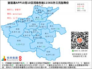 猪易通app10月10日河南猪价走势-稳中有跌