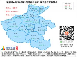 猪易通app10月13日河南猪价走势-下跌