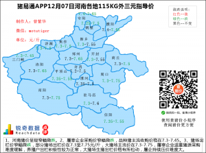 猪易通app12月07日河南猪价走势-窄幅微跌