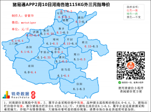 猪易通app2月10日河南猪价走势-稳中有涨