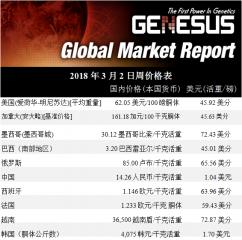 全球市场报告-法国