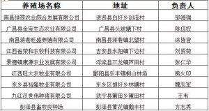 江西省拟定9家种猪场为首批净化示范场