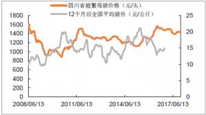 2018年中国饲料行业发展趋势分析