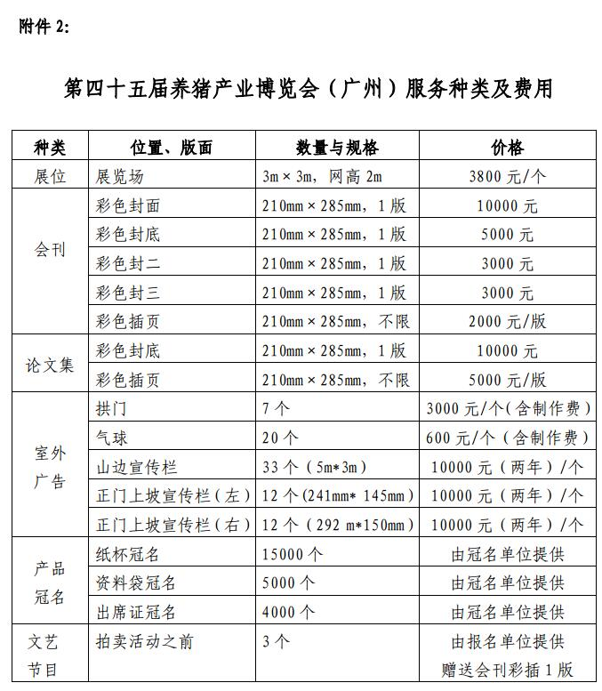 第四十五届养猪产业博览会(广州)将于2018年6月16~18日在农业部种猪质量监督检验测试中心(广州)举行。2