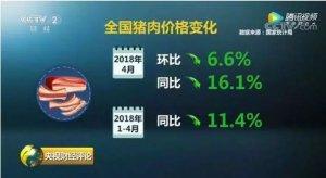 生猪价格创8年新低!央视报道:资本疯狂涌入和规模化扩张是主因!
