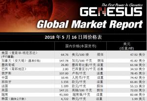 全球市场报告-东南亚(2018.5.16)