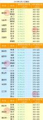 广州日锋-2018年5月31日行情