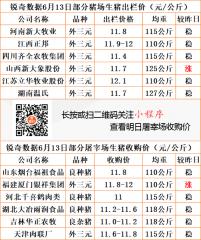 猪易通app18年6月13日部分企业猪价动态