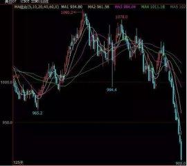 中美贸易战重启,国内豆粕价格暴涨300元!