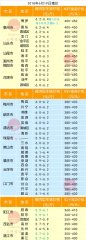 广州日锋-2018年6月19