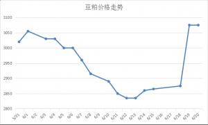 中美贸易关系恶化,中
