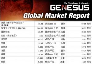 6月22日全球市场报告 (2018)