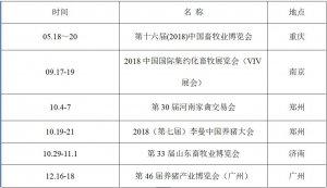 第二轮通知|中国好猪料・第六季:寻找2018新好猪料
