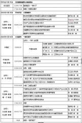 第四届中国畜牧基因组产业转化高峰论坛 第二轮会议通知