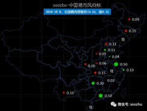 北方猪价跌势不改,南方局地涨幅近1元/公斤!