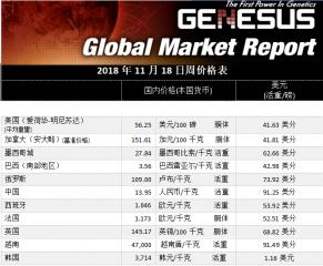 全球市场报告 �C 西班牙