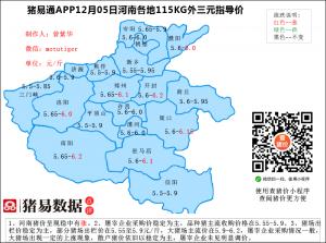 猪易通app12月5日河南猪价走势-稳中有涨