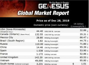 加裕全球市场报告 东南亚