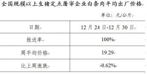 全国生猪价格下降0.90%,白条肉价格下降0.62%(2018年12月24日-12月30日)