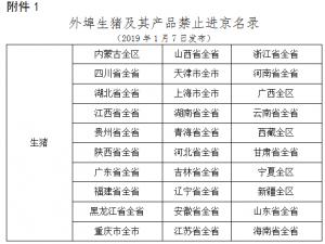 生猪及其产品禁止进京名录(更新至2019年1月7日)