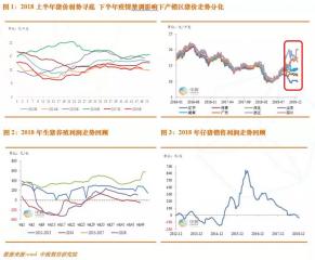生猪市场年报――2019年猪价上涨已成定局 涨幅视疫情及调运政策