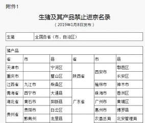 黑龙江哈尔滨生猪产品允许进京!