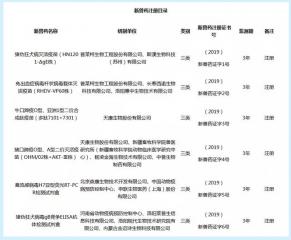 农业农村部批准猪伪狂犬病灭活疫苗等6种新兽药产品注册