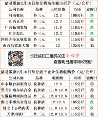 猪易通app19年2月18日部分企业猪价动态