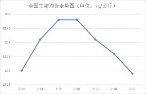广西新发疫情,华南价格跌幅扩大