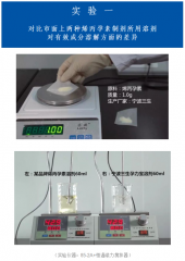 烯丙孕素溶剂对比实验,宁波三生用事实见真知