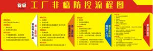 李建宁:严防病从口入,双胞胎助力猪场防控非瘟
