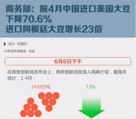 商务部:前4月中国进口美国大豆下降70.6%,进口阿根廷大豆增长23倍