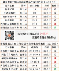猪易通app19年7月25日部分企业猪价动态