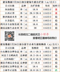 猪易通app19年7月26日部分企业猪价动态