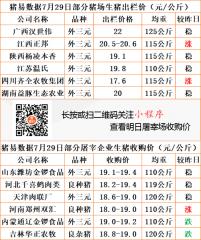 猪易通app19年7月29日部分企业猪价动态