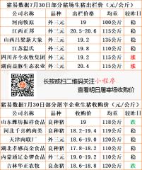 猪易通app19年7月30日部分企业猪价动态