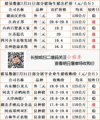 猪易通app19年7月31日部分企业猪价动态