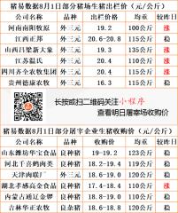 猪易通app19年8月1日部分企业猪价动态