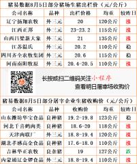 猪易通app19年8月5日部分企业猪价动态